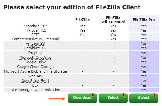 FileZilla là gì? hướng dẫn cài đặt FileZilla client